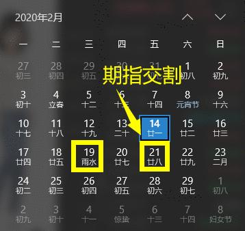 【复盘日志】二月两连阳,下周两个关键时间点必须谨慎!